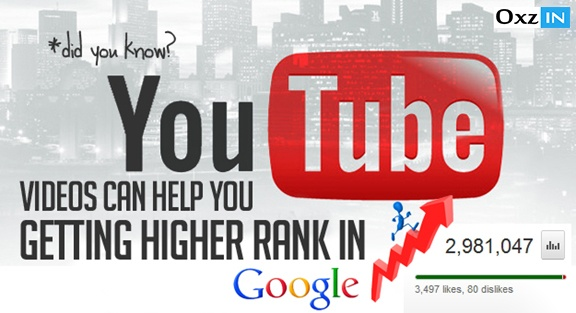 Importance of You Tube Videos For Cosmetic Surgeon To Increase Ranking