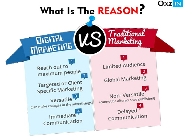 Digital Advertising Vs Traditional Advertising