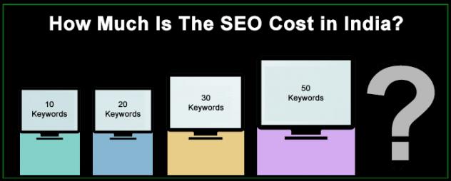 Seo Cost