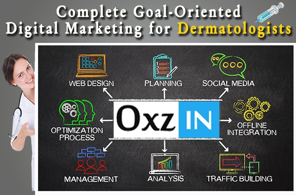 Complete Goal-Oriented Digital Marketing for Dermatologists