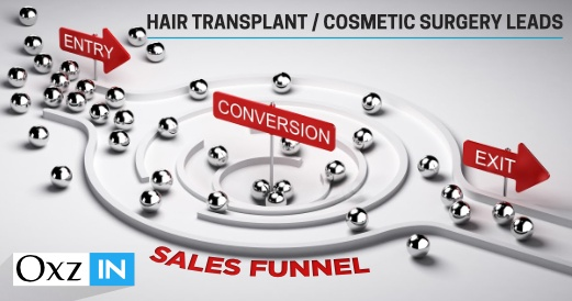 Hair Transplant -Cosmetic - Sales Funnel